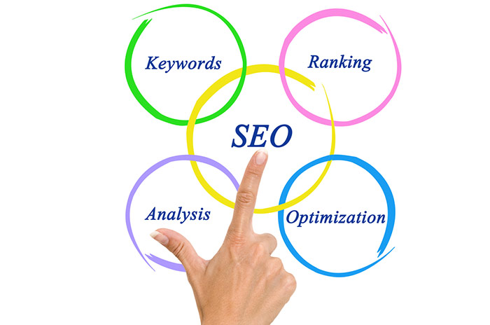Seo writing services packages